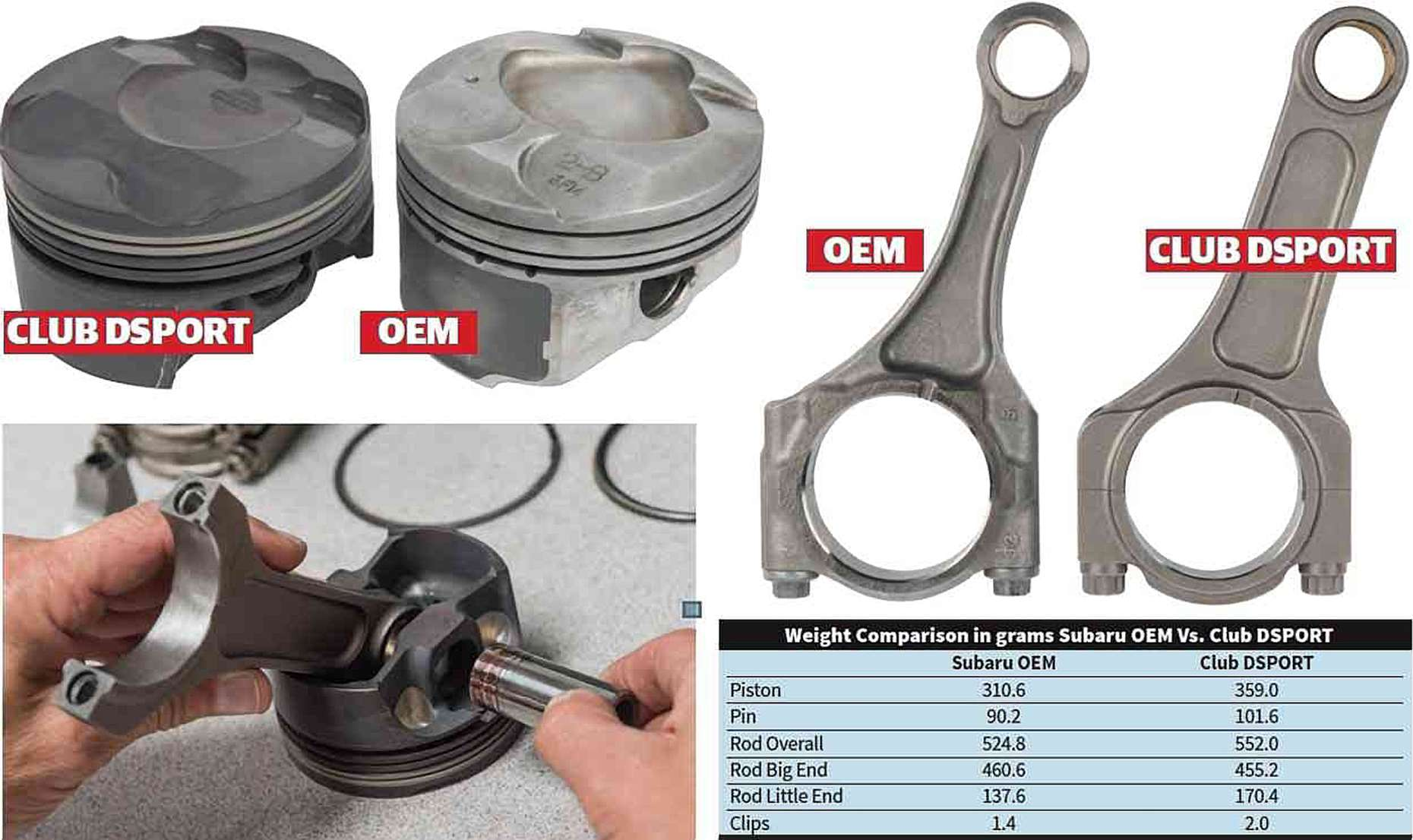 dsport vs oem pistons